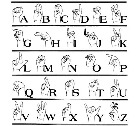 Sign Language Alphabet.gif